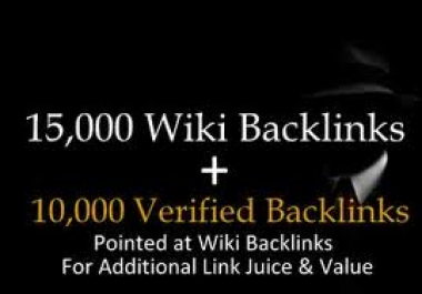 produce 15000 Contextual Wiki BackLinks And Then produce 10000 Back Links On Them ✔ Dominate Search Engines when Penguine and Panda Update