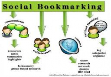 submit your website to 50 Bookmarking sites With Pr1-9