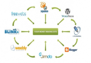create a powerful and effective seo optimized linkwheel