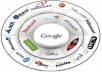 create 500 backlinks + Ping them all
